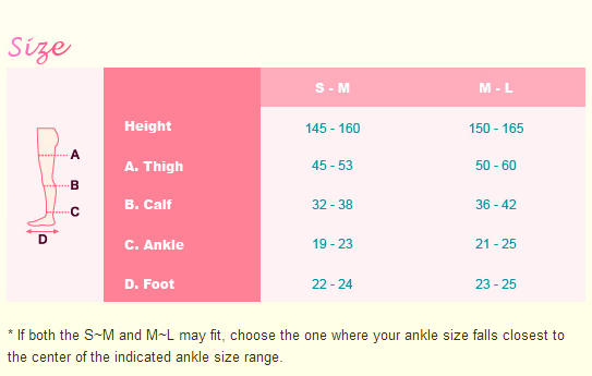 Sizing for open toes slimwalk