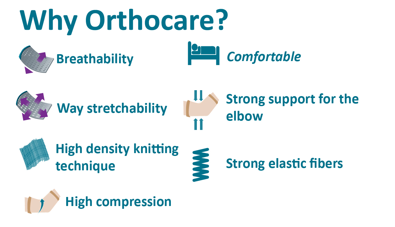 orthocare infographic-2