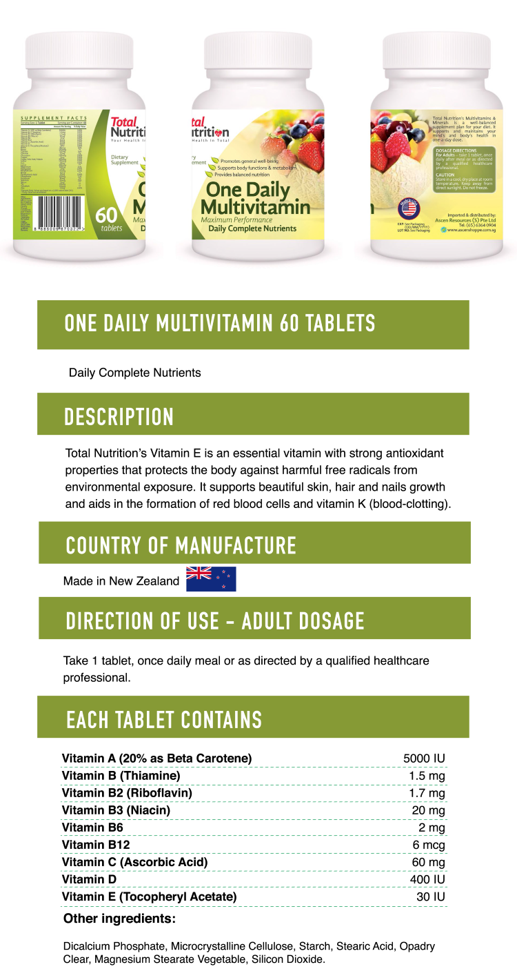 One Daily MultiVitamin infographic (Custom)