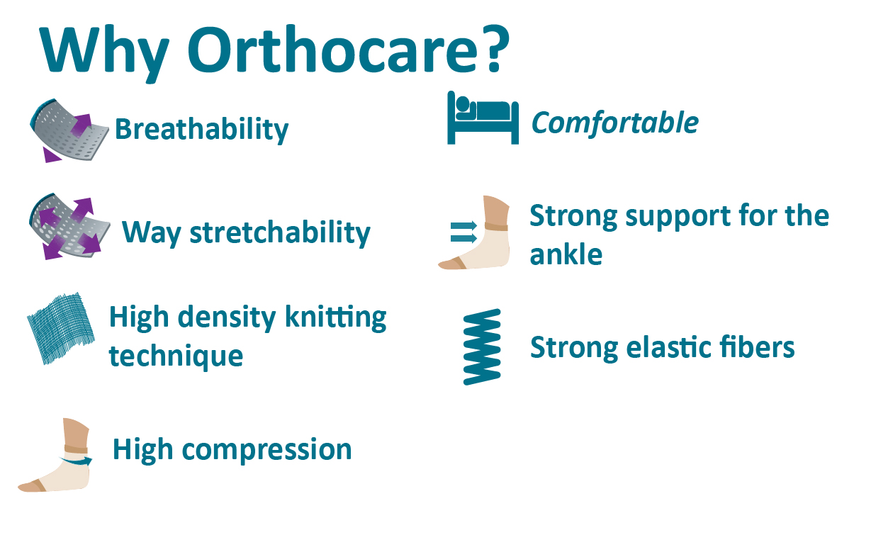 orthocare infographic-02